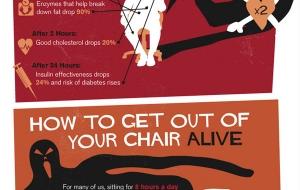 [Infographie] Être assis tous les jours est dangereux pour vous !