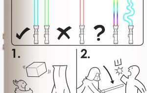 Et si la science fiction était aussi simple que Ikéa ?