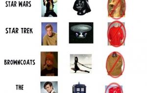 [Geek] Comment offrir un cadeau à un geek lorsque l'on n'est pas geek ?