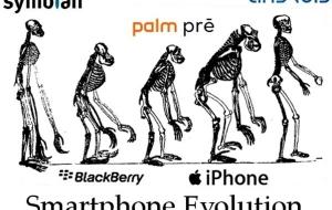 Quel Smartphone choisir en Belgique ?